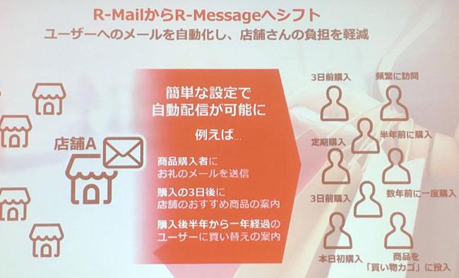 ユーザーへのメールを自動化し、店舗さんの負担を軽減。簡単な設定で自動配信が可能に。