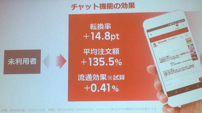 e7f722b881f 楽天市場が「料金改定」と「方針転換」を発表!楽天EXPO2018で発表された ...