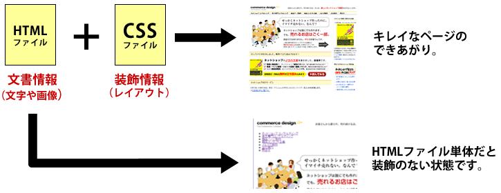 https://www.commerce-design.net/image/2011-01-16_0126.png