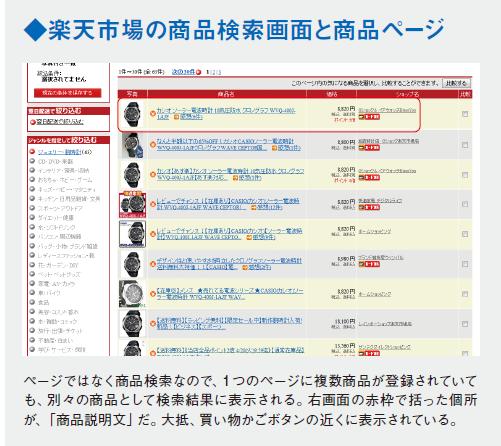 楽天市場の商品検索画面と商品ページ