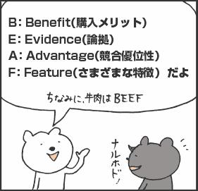 BEAFの法則