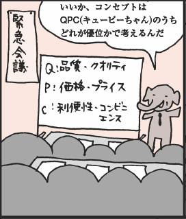 QPC分析
