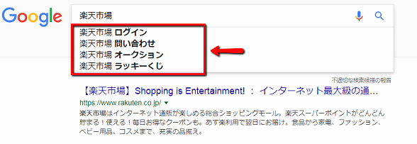 例えばGoogleで「楽天市場」と検索すると、検索ボックスの下に「楽天市場 ログイン」「楽天市場 問い合わせ」など、検索候補キーワードが表示される