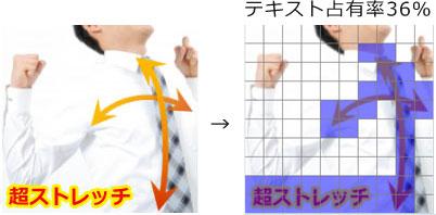 「ストレッチ効果」を表す上下左右の矢印加工も、テキスト要素としてカウントされる