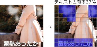 コート着用モデルの左右に施された、あったか効果の画像処理は、「テキスト要素」とみなされる