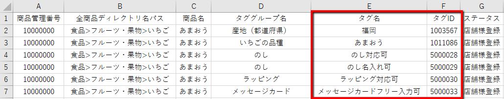 商品別タグID情報リスト